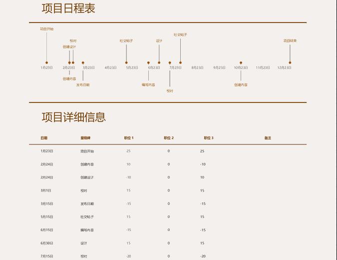 含里程碑的日程表(黄色)