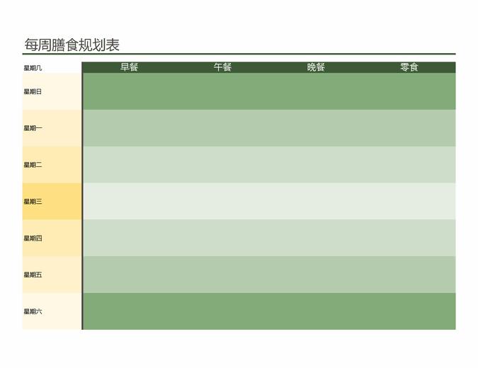 基本膳食规划表