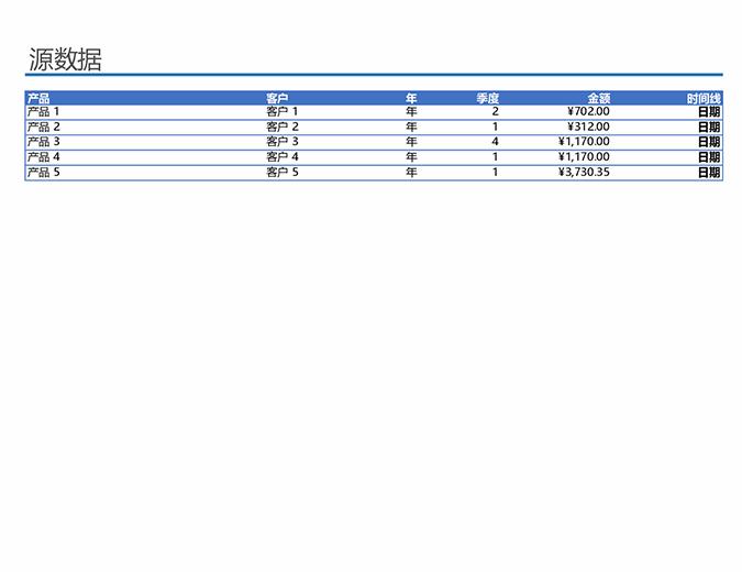 示例数据透视表