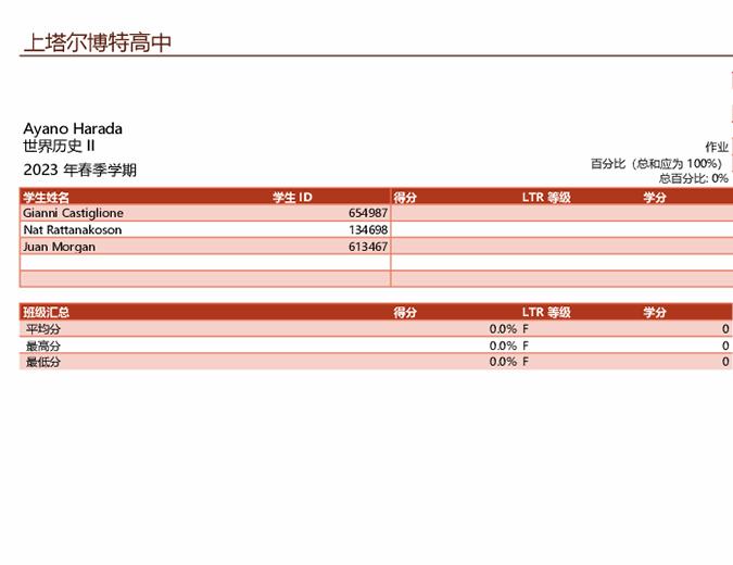教师的成绩册(基于百分比)