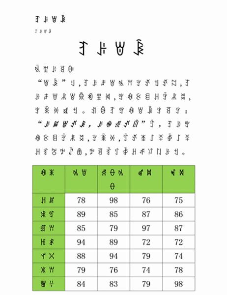 彝语模板2