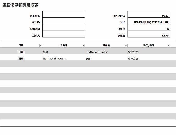 里程记录和费用报表