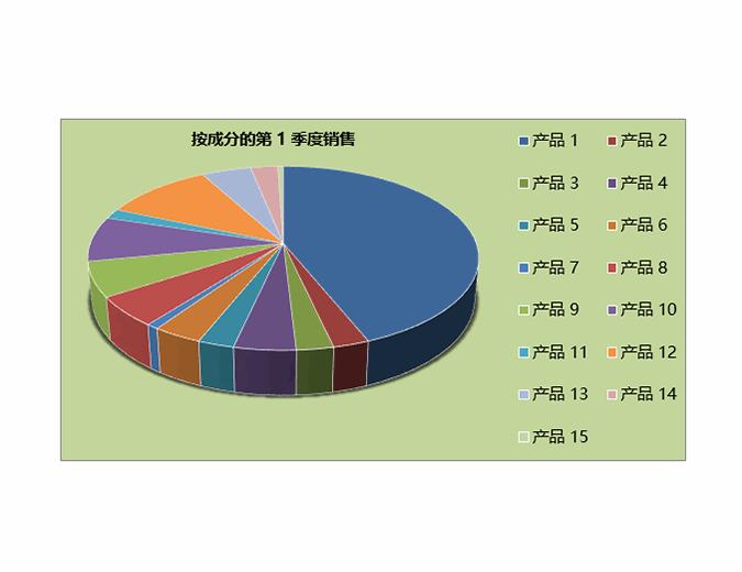 季度销售报表