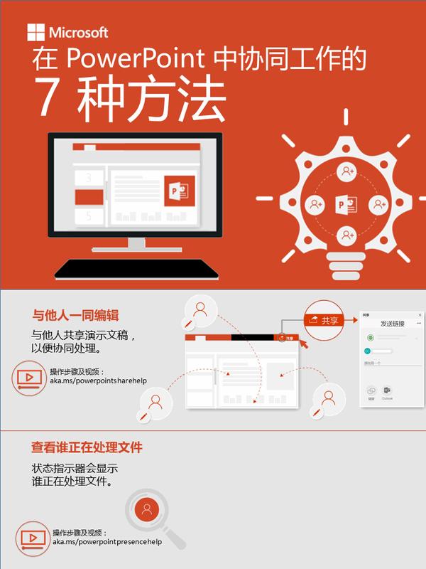 在 PowerPoint 中协作的 7 种方式