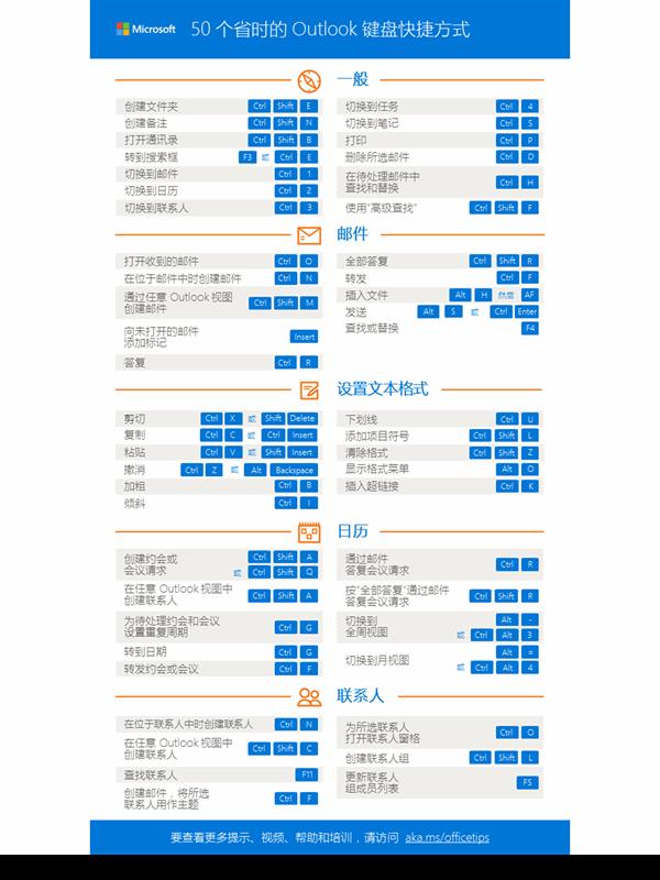 50 个省时的 Outlook 键盘快捷方式