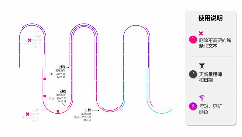 过程路线图时间线