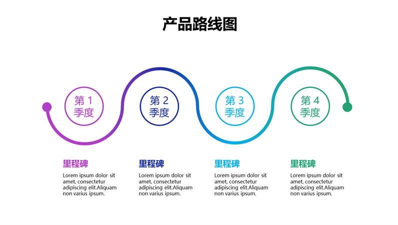 彩色产品路线图时间线