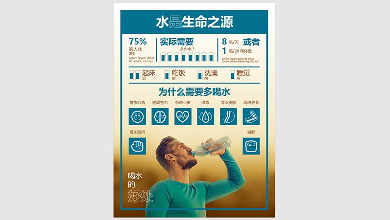 饮用水信息海报