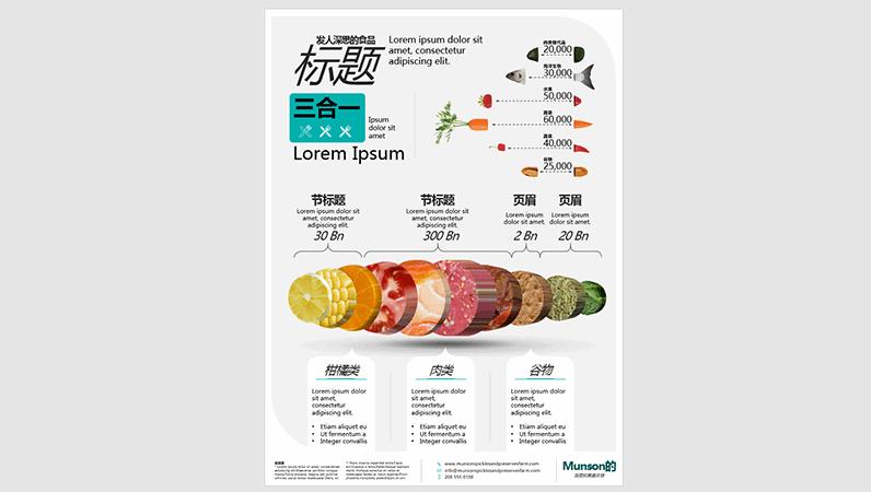 食品信息图海报
