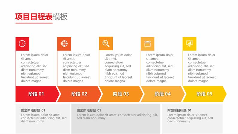 项目阶段日程表