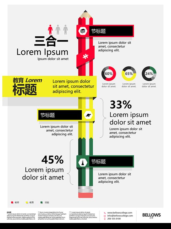 教育信息图海报