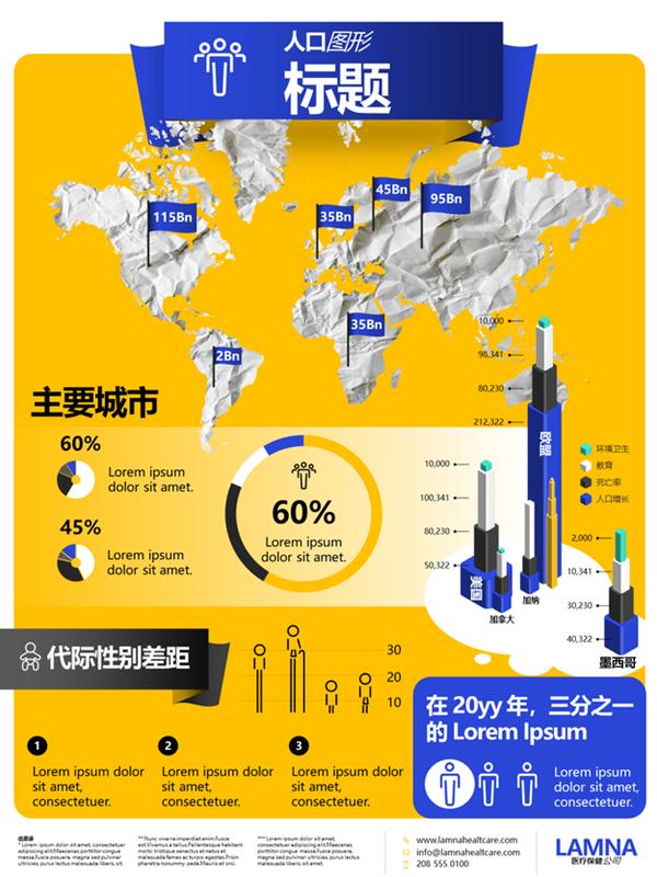 人口信息图海报