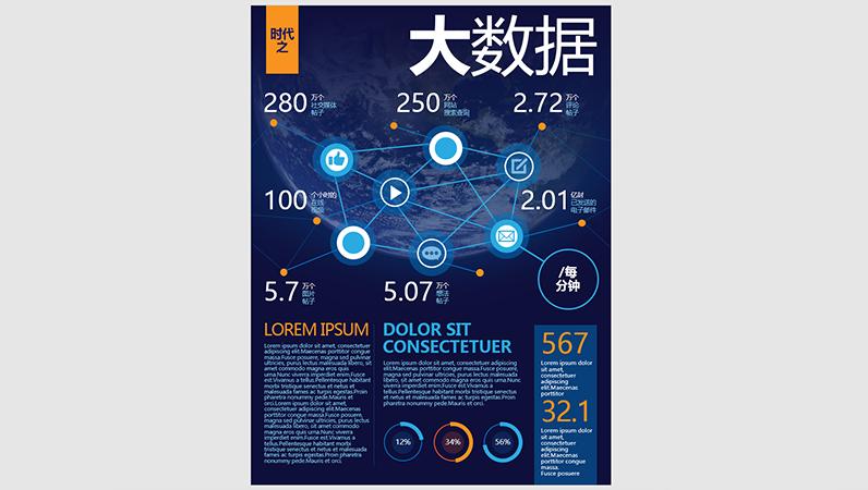 技术信息图海报