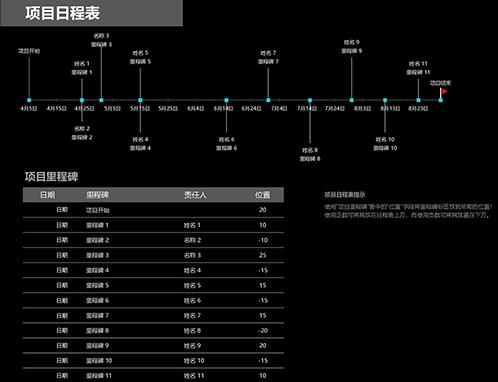 含里程碑的项目日程表