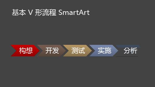 流程图幻灯片(V 形,宽屏)