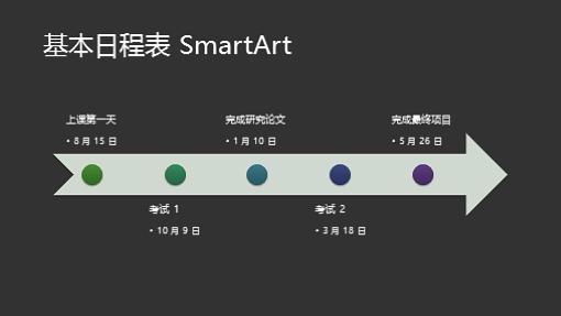 日程表 SmartArt 图示幻灯片(深灰底色配白色字,宽屏)