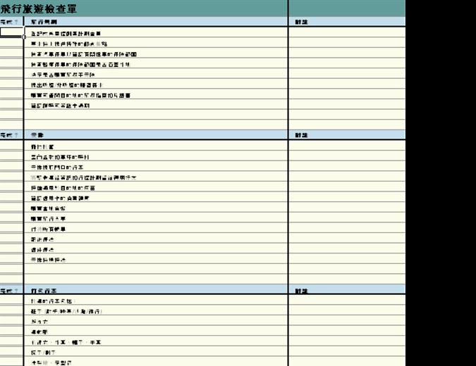 飛行旅遊檢查表