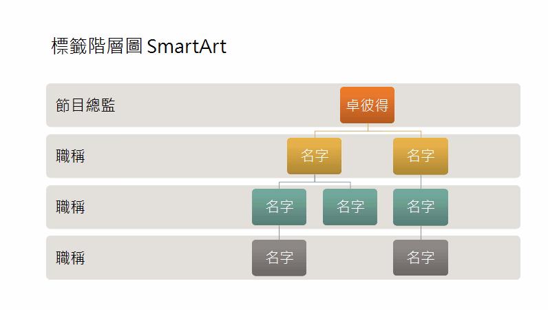 組織圖階層 (寬螢幕)