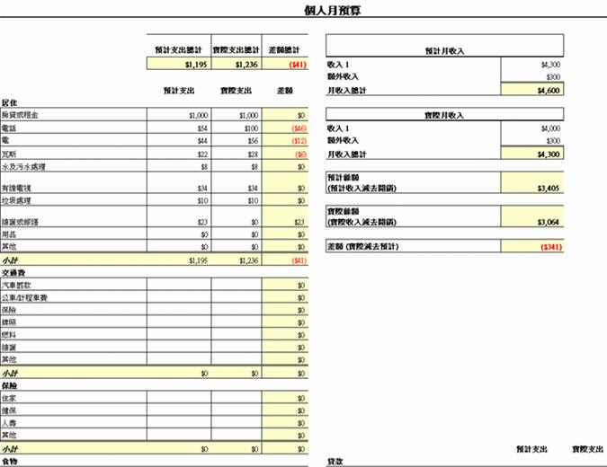 個人月預算表