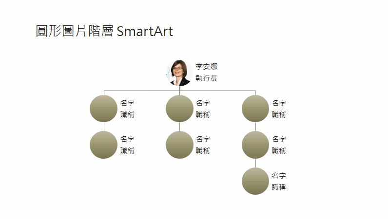 圓形圖片組織圖 (寬螢幕)