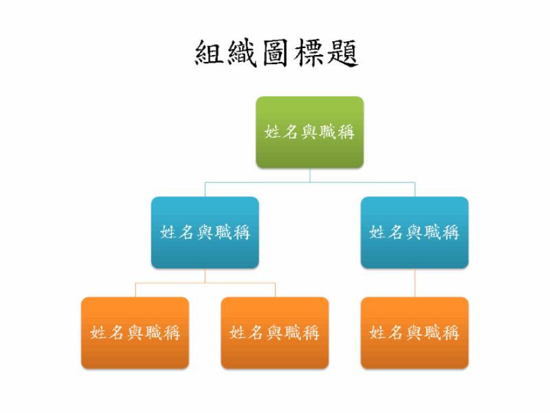 基本組織圖