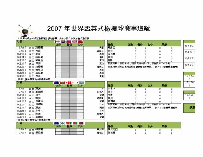2007 世界盃英式橄欖球賽事追蹤
