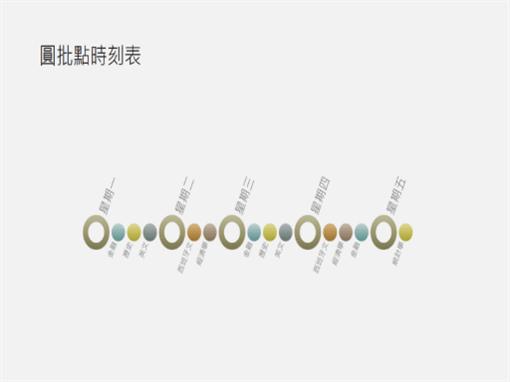事件時間表圖表投影片 (寬螢幕)