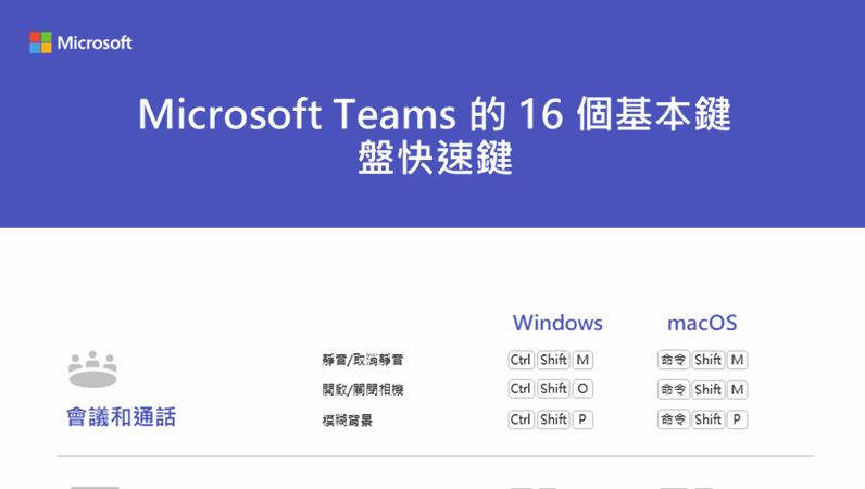 Microsoft Teams 的 16 個基本鍵盤快速鍵