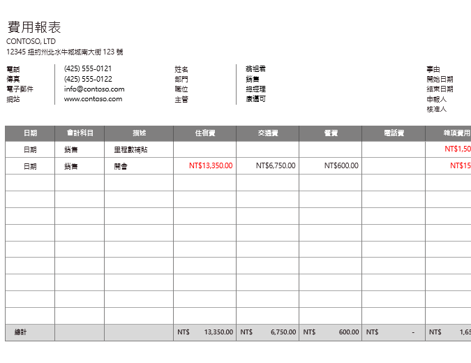 商務費用報表
