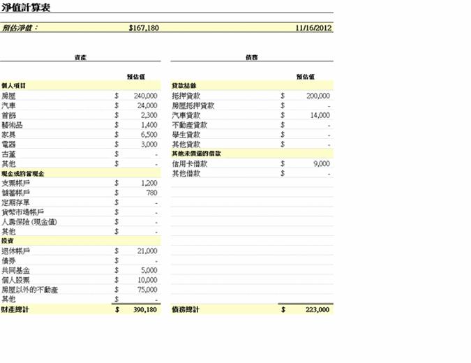 淨值計算表