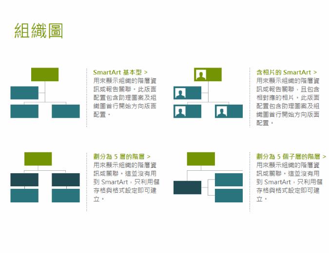 組織圖 (視覺化)