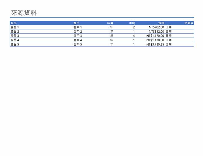 樞紐分析表範例