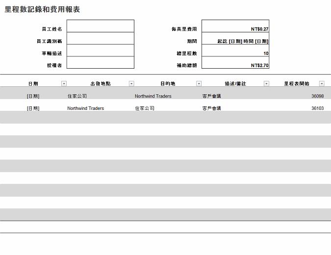 里程數記錄和費用報表