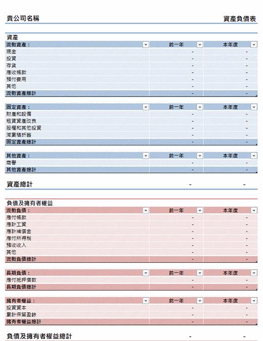 資產負債表摘要 (簡易版)