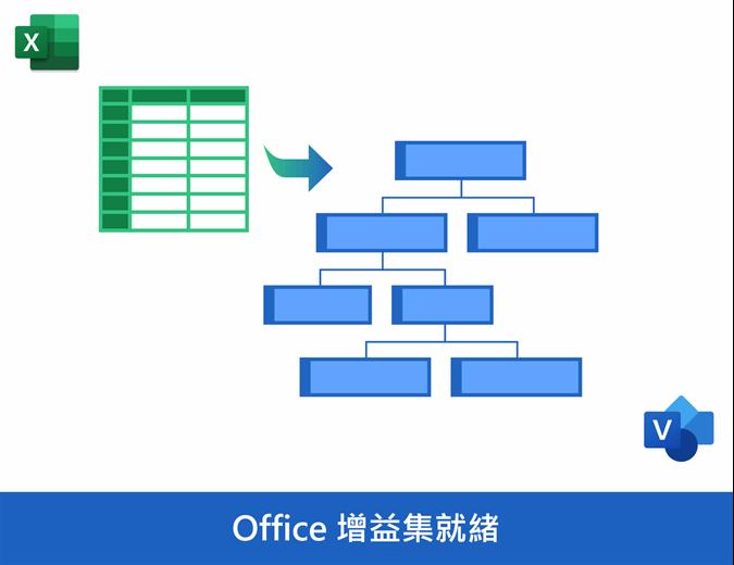 資料組織圖